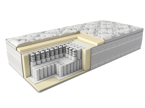 Матрас Parlament